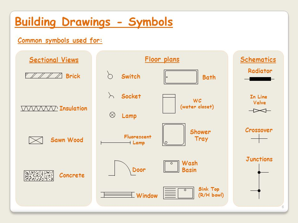 Building Drawings And Symbols