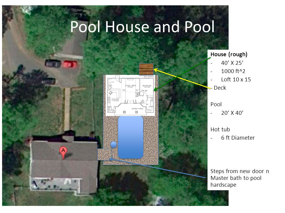 Pool House and Pool House (rough) 40' X 25' 1000 ft^2 Loft 10 x 15