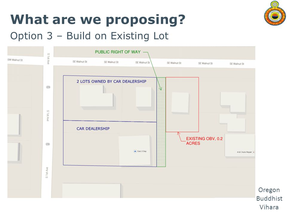 What are we proposing Option 3 – Build on Existing Lot Stupa Garden