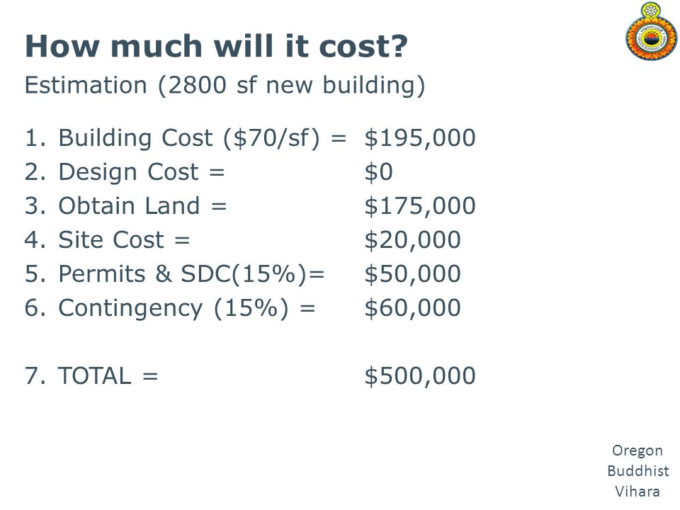 How much will it cost Estimation (2800 sf new building)