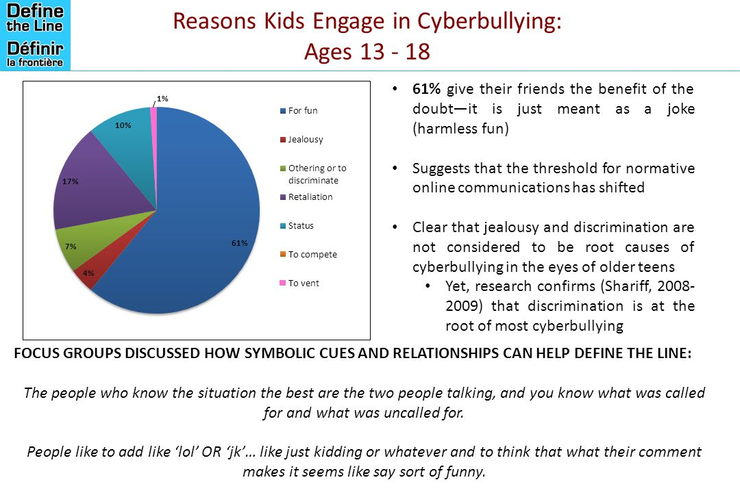 Reasons Kids Engage in Cyberbullying: