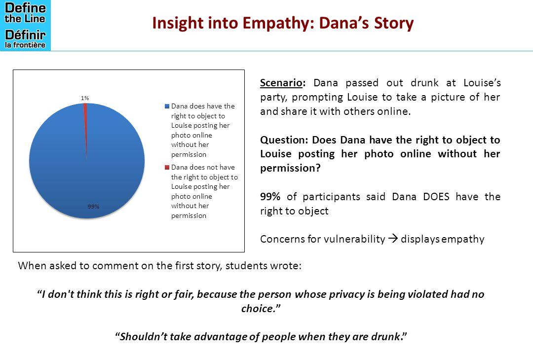 Insight into Empathy: Dana's Story