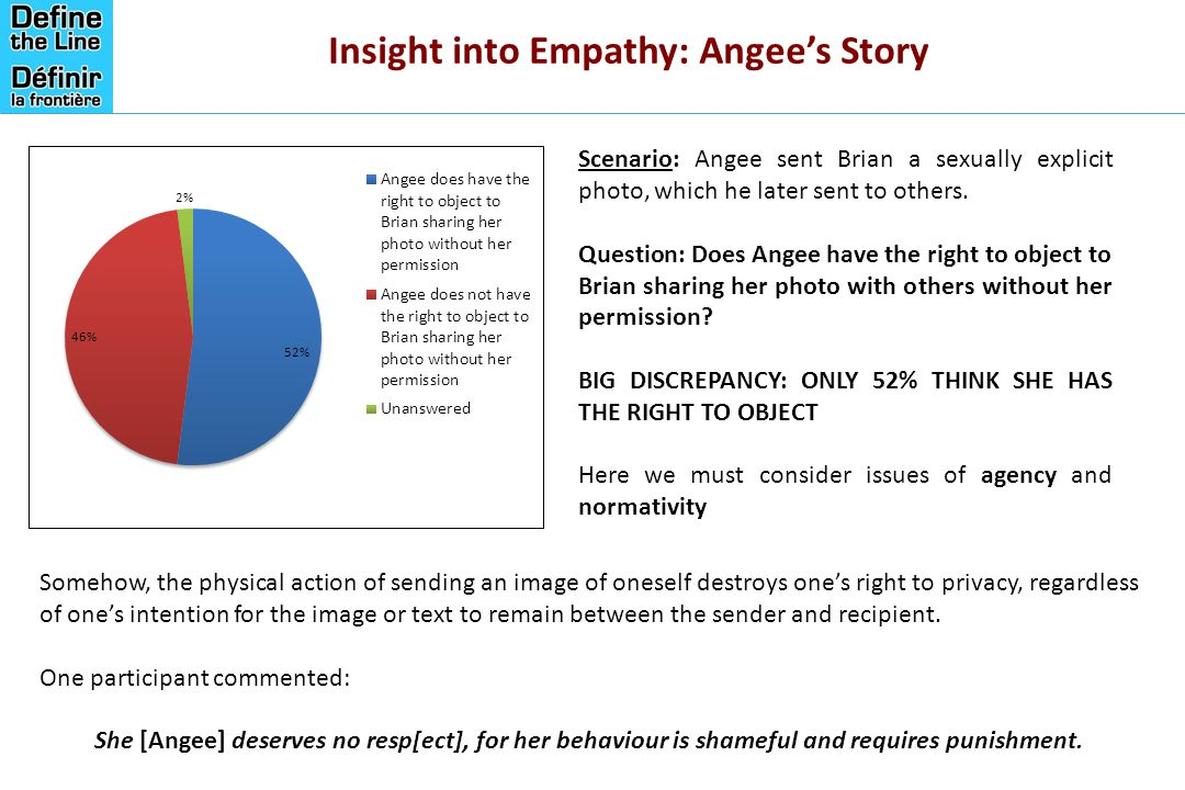 Insight into Empathy: Angee's Story