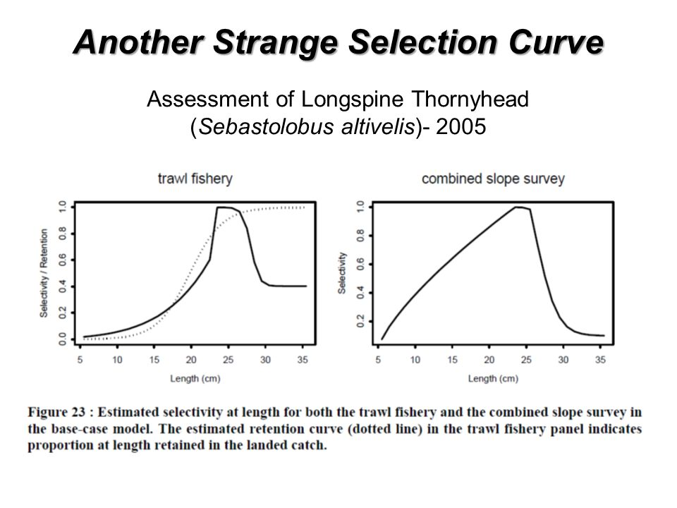 Another Strange Selection Curve
