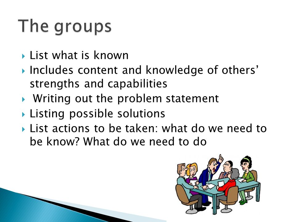The groups List what is known