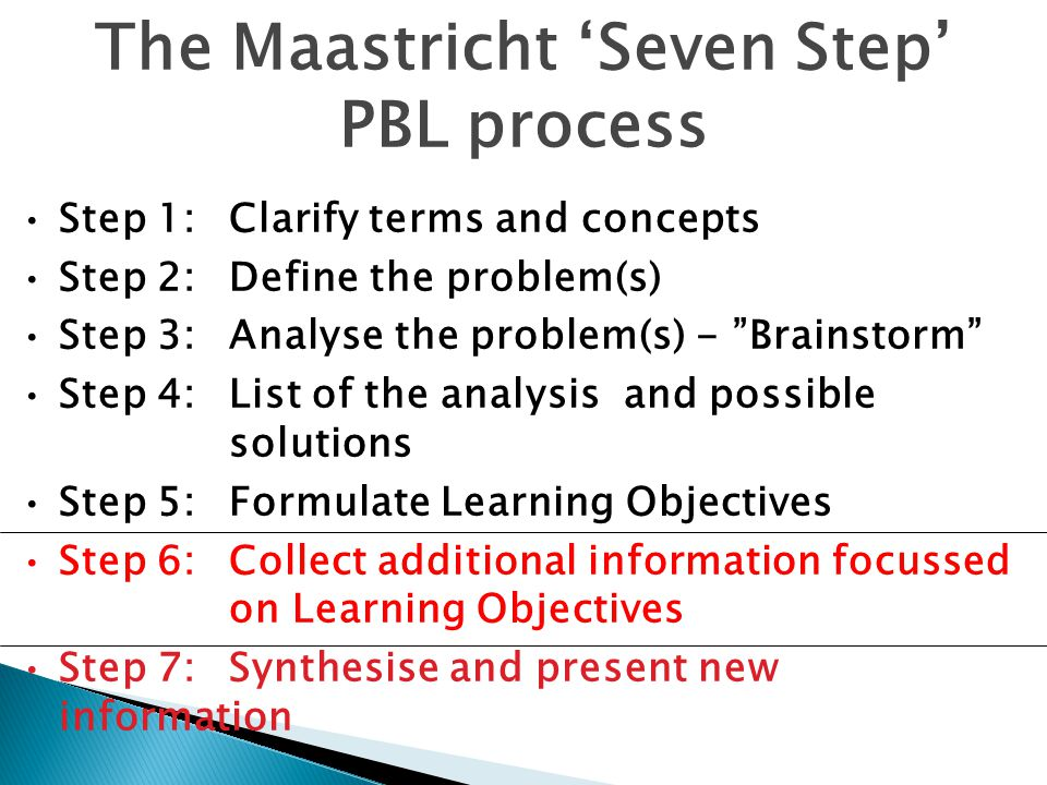The Maastricht 'Seven Step' PBL process