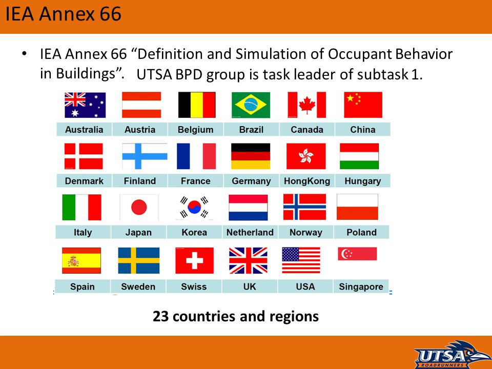 IEA Annex 66 IEA Annex 66 Definition and Simulation of Occupant Behavior in Buildings . UTSA BPD group is task leader of subtask 1.