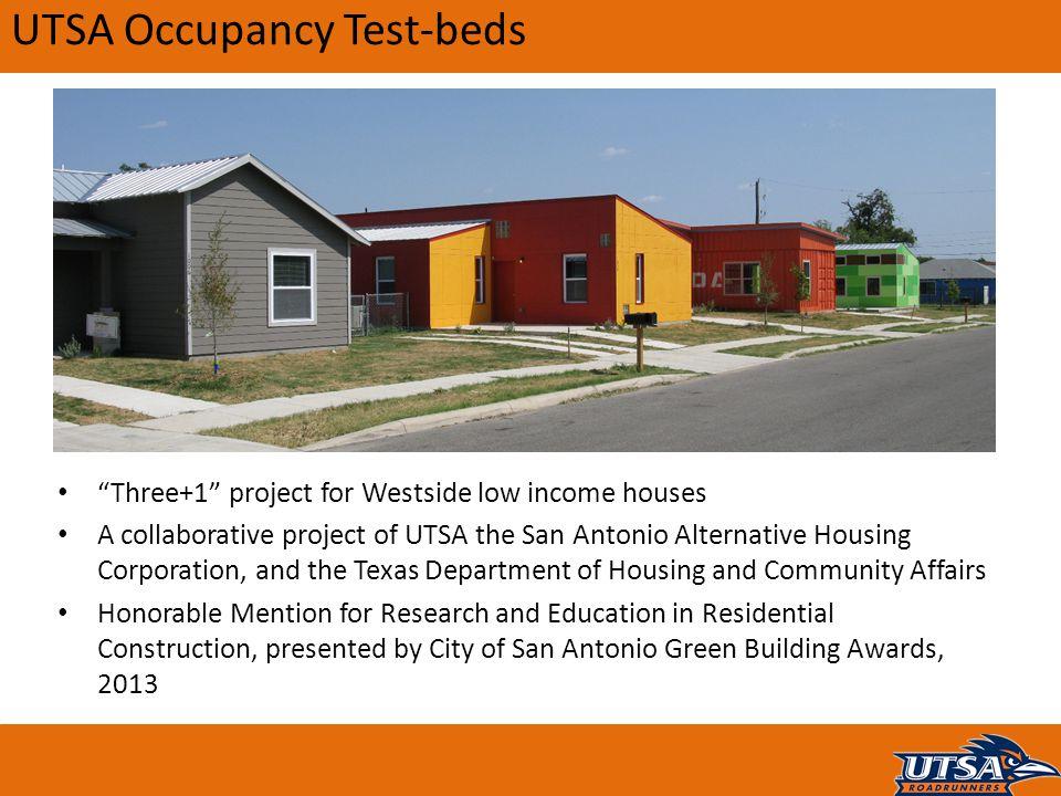 UTSA Occupancy Test-beds