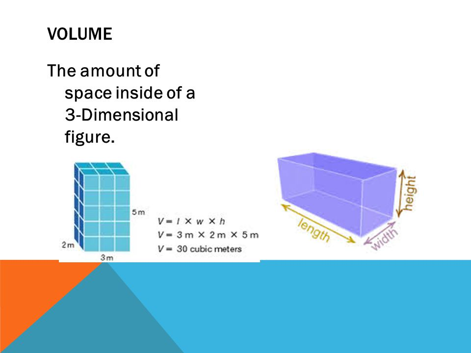 Volume The amount of space inside of a 3-Dimensional figure.