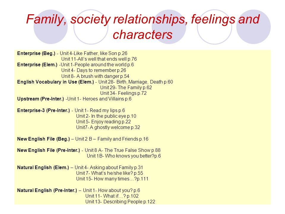Family, society relationships, feelings and characters