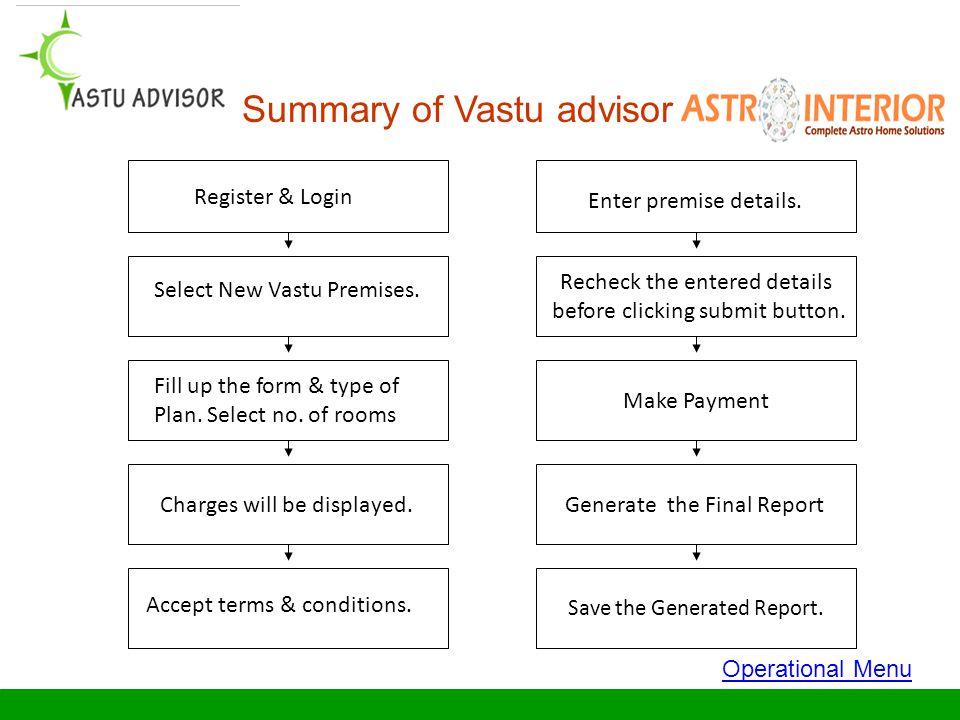 Summary of Vastu advisor