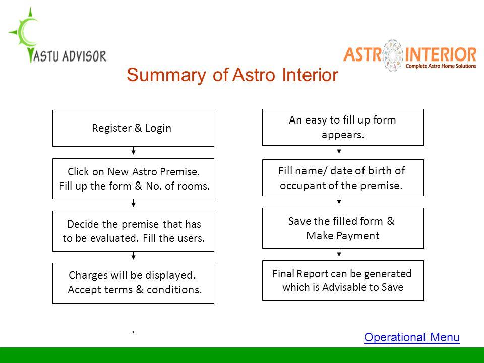Summary of Astro Interior