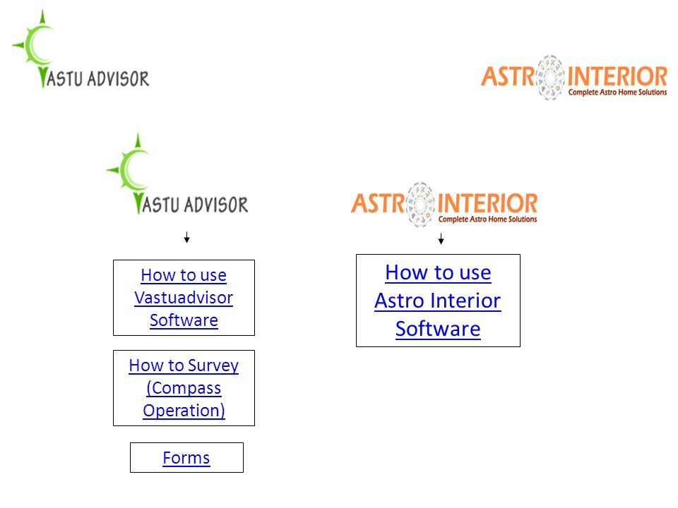 How to use Astro Interior Software