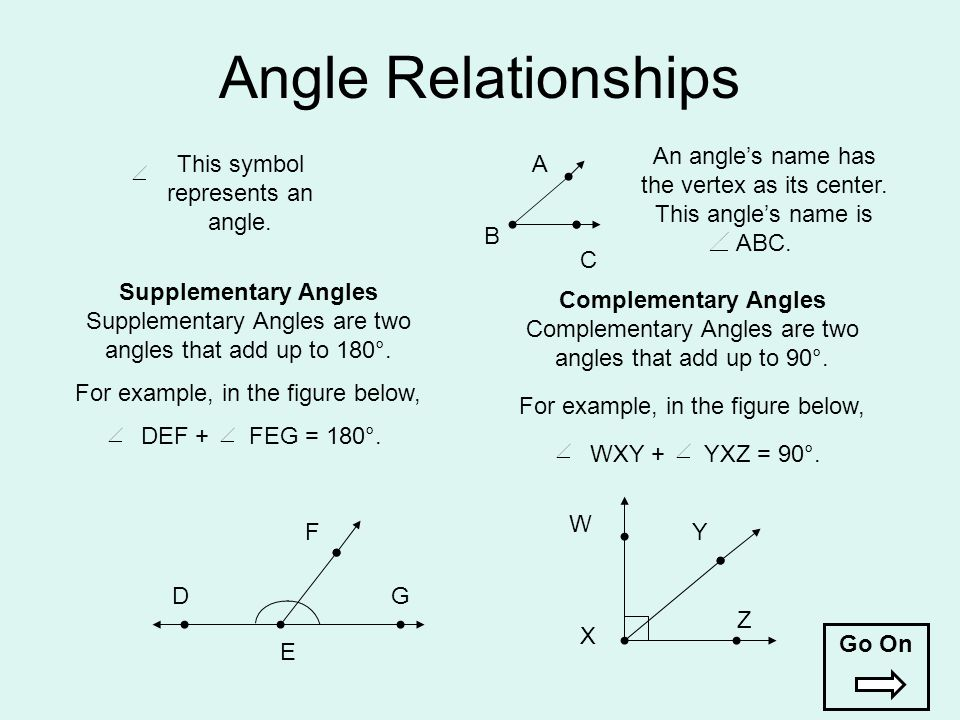 Angle Relationships An angle's name has the vertex as its center. This angle's name is ABC. This symbol represents an angle.