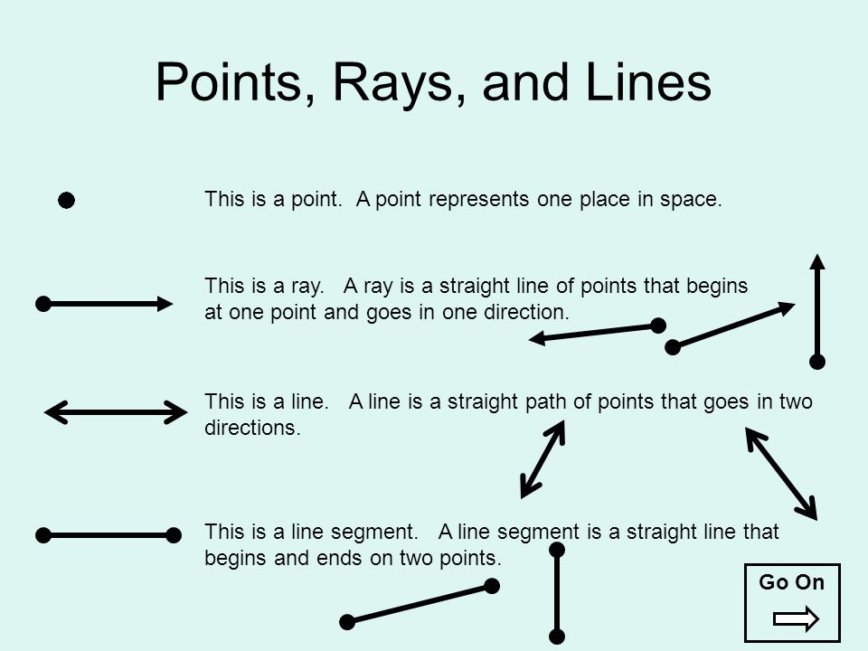 Points, Rays, and Lines This is a point. A point represents one place in space.