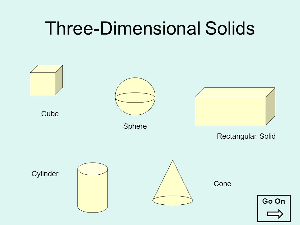 Three-Dimensional Solids