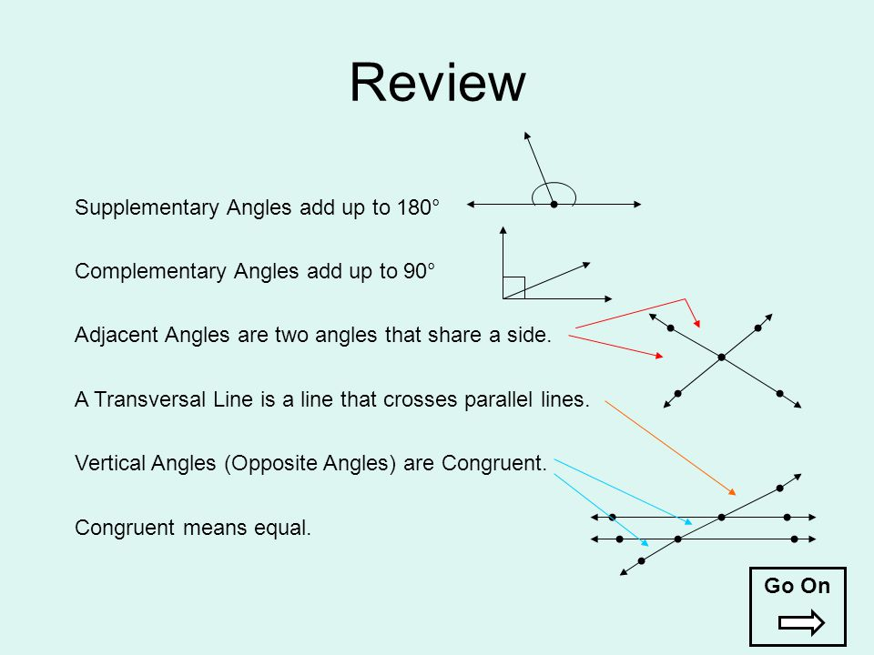 Review Supplementary Angles add up to 180°