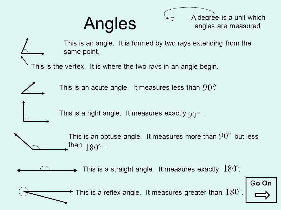 A degree is a unit which angles are measured.
