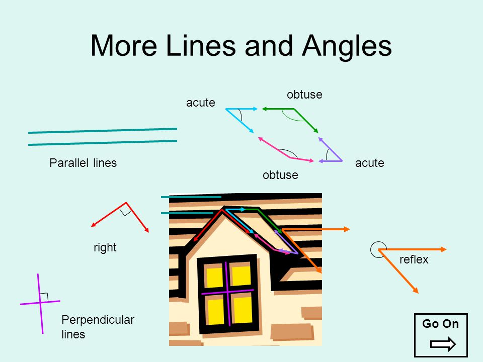 More Lines and Angles obtuse acute Parallel lines acute obtuse right