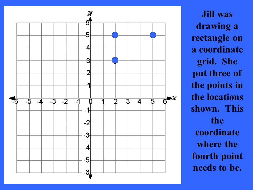 Jill was drawing a rectangle on a coordinate grid