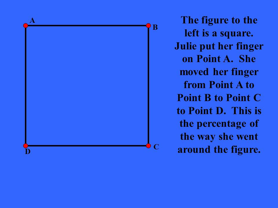 The figure to the left is a square. Julie put her finger on Point A