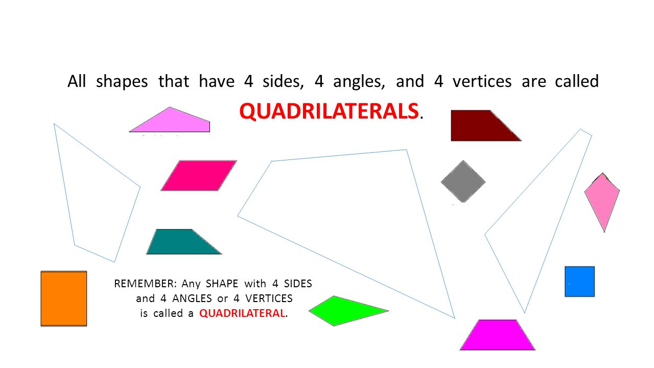All shapes that have 4 sides, 4 angles, and 4 vertices are called QUADRILATERALS.
