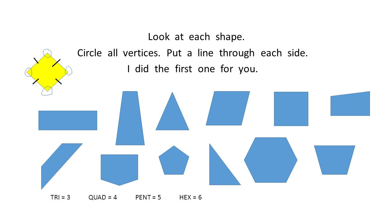 Look at each shape. Circle all vertices. Put a line through each side
