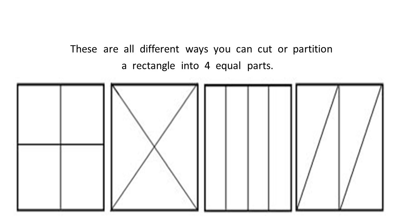 These are all different ways you can cut or partition a rectangle into 4 equal parts.