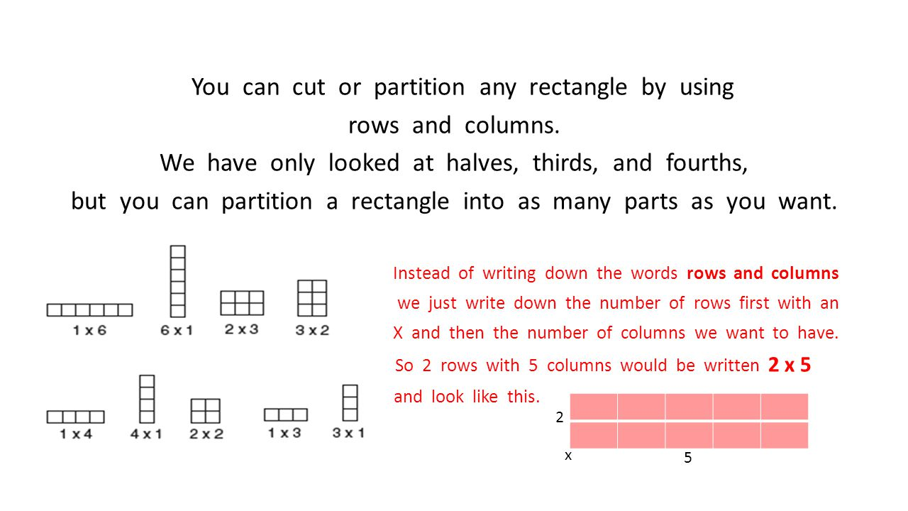 You can cut or partition any rectangle by using rows and columns.