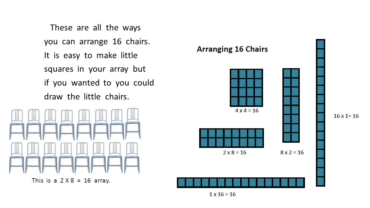 These are all the ways you can arrange 16 chairs