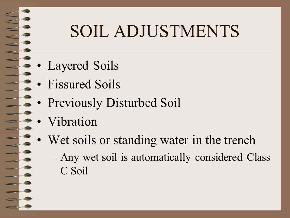 SOIL ADJUSTMENTS Layered Soils Fissured Soils