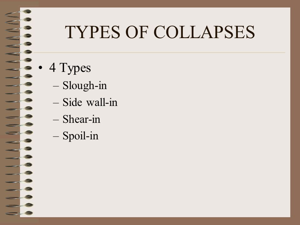 TYPES OF COLLAPSES 4 Types Slough-in Side wall-in Shear-in Spoil-in
