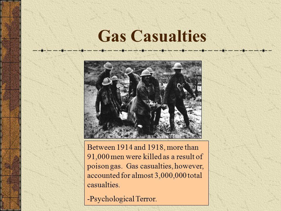 Gas Casualties