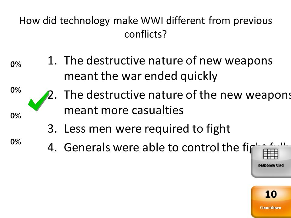 How did technology make WWI different from previous conflicts
