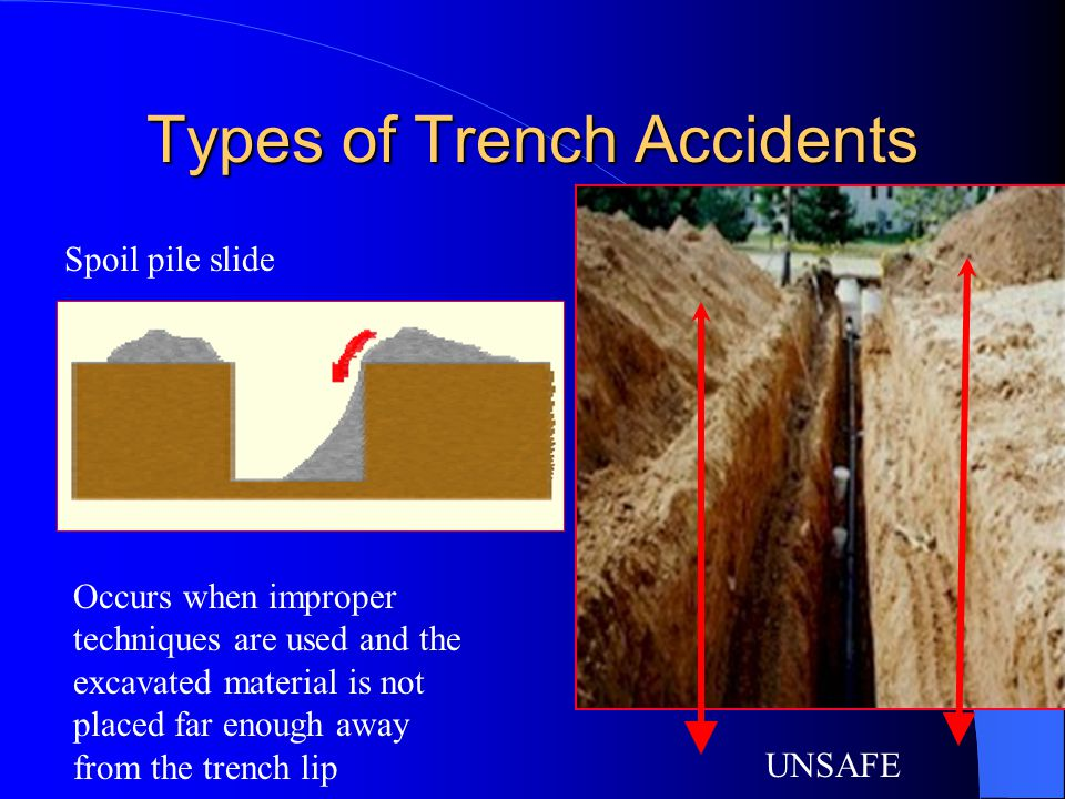 Types of Trench Accidents