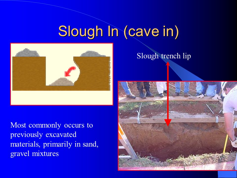 Slough In (cave in) Slough trench lip