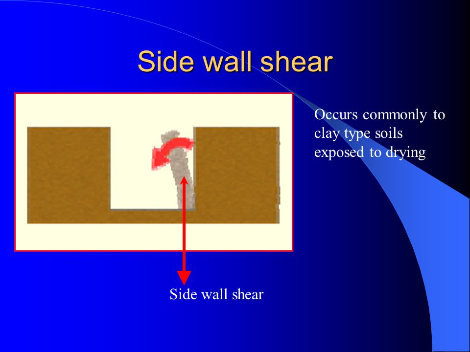 Side wall shear Occurs commonly to clay type soils exposed to drying