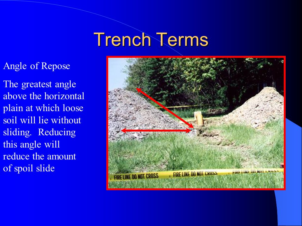 Trench Terms Angle of Repose