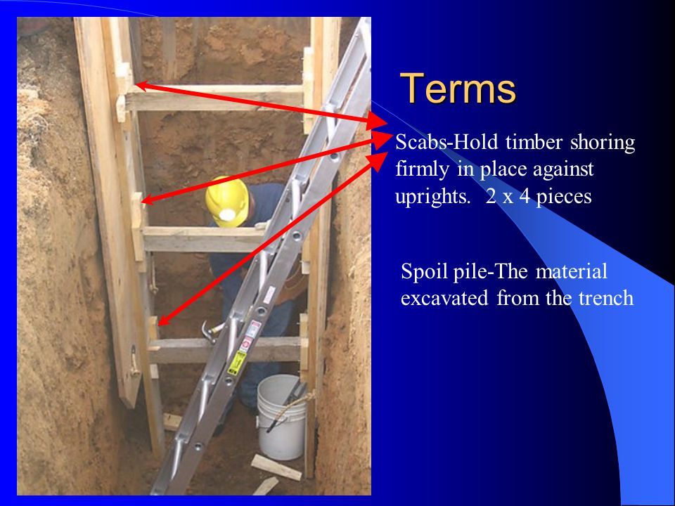 Terms Scabs-Hold timber shoring firmly in place against uprights.