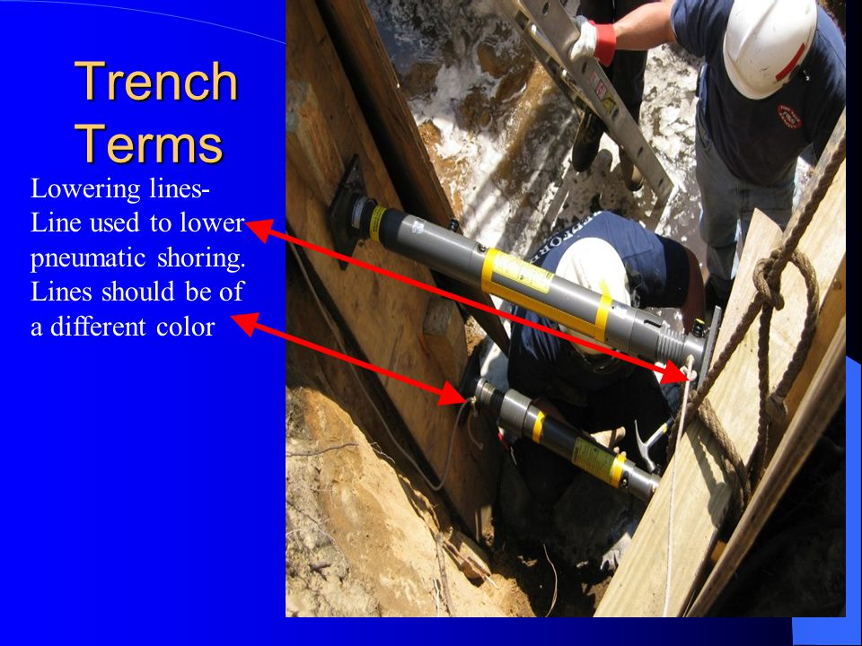 Trench Terms Lowering lines-Line used to lower pneumatic shoring.