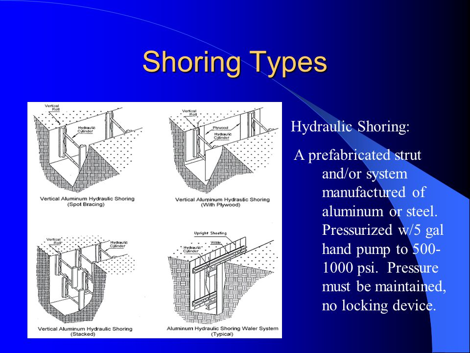 Shoring Types Hydraulic Shoring: