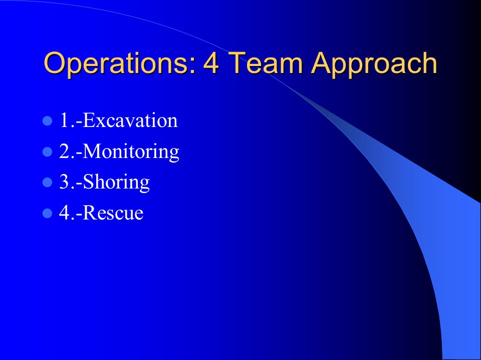 Operations: 4 Team Approach