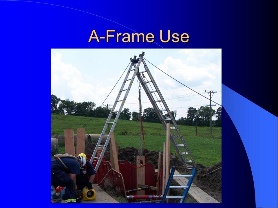 A-Frame Use