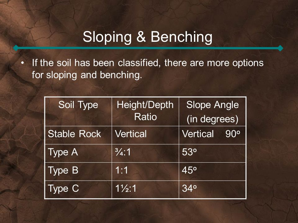 Sloping & Benching If the soil has been classified, there are more options for sloping and benching.