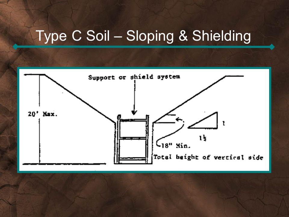 Type C Soil – Sloping & Shielding