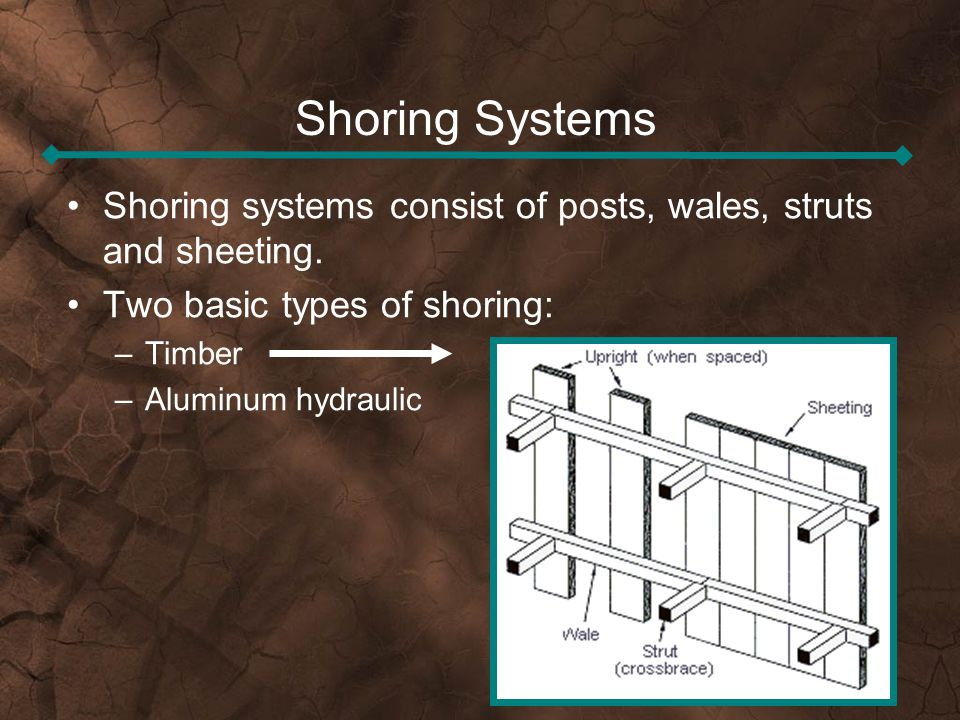 Shoring Systems Shoring systems consist of posts, wales, struts and sheeting. Two basic types of shoring:
