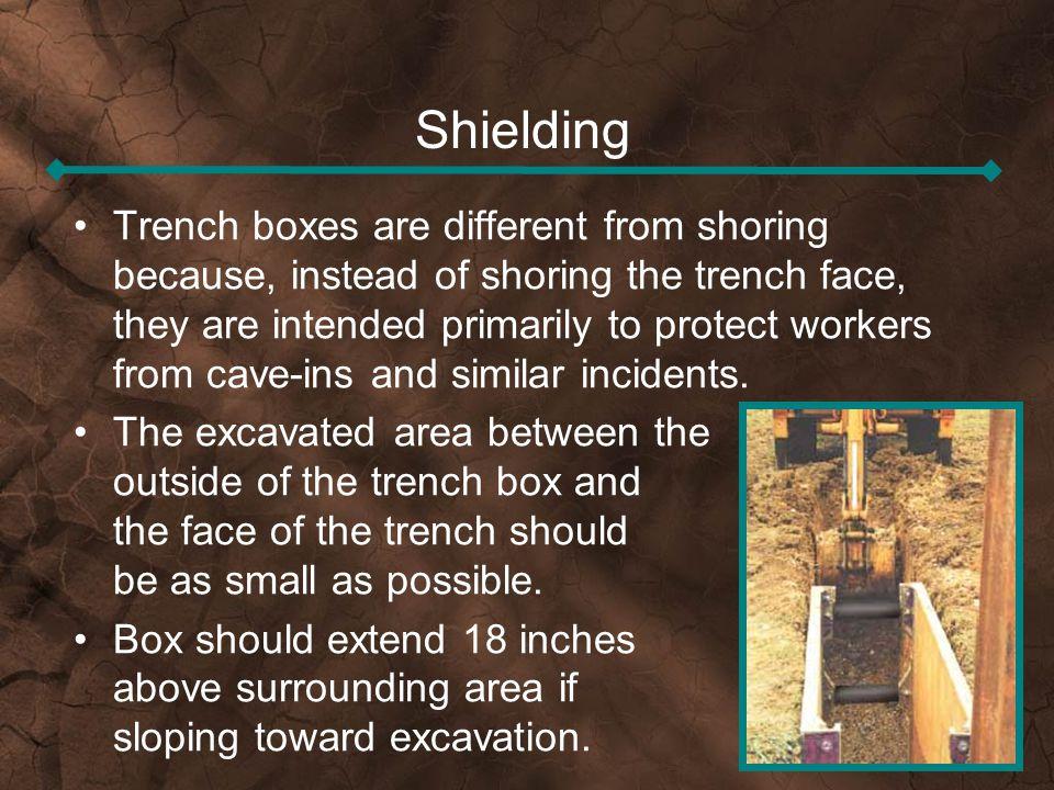 Shielding