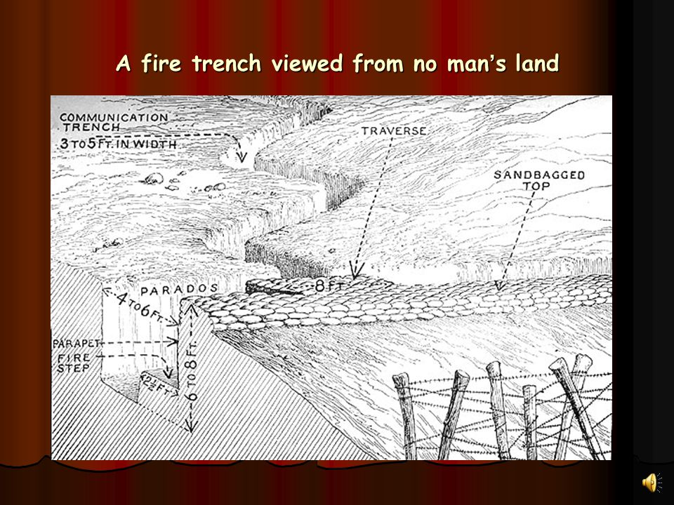 A fire trench viewed from no man's land