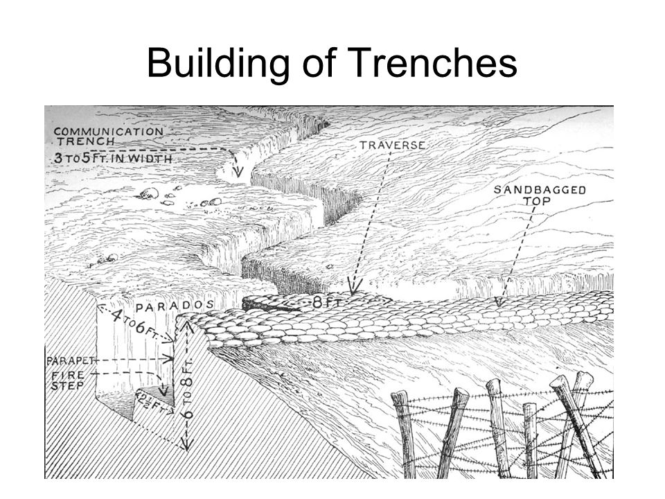 Building of Trenches