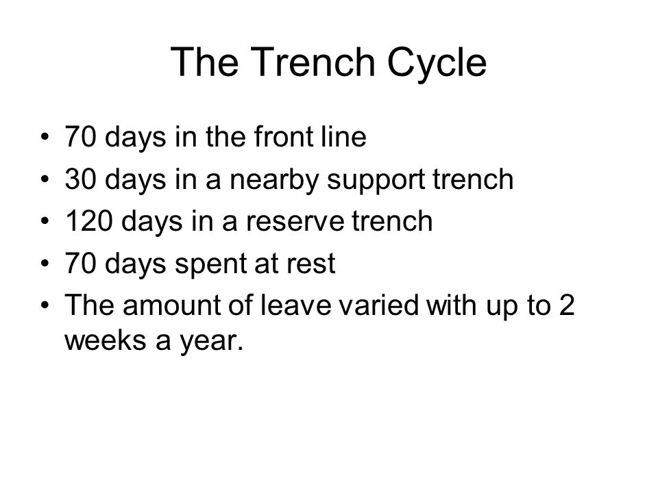 The Trench Cycle 70 days in the front line